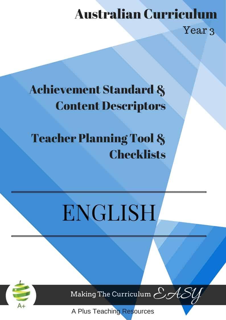 Y3 Editable English Checklists