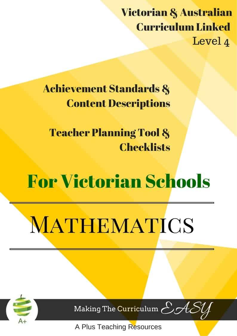 Victorian Curriculum Editable Checklists Level 4 – A Plus ...