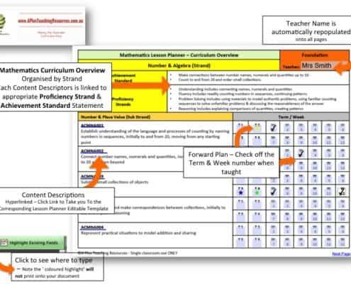 Lesson Planner Kit - Maths