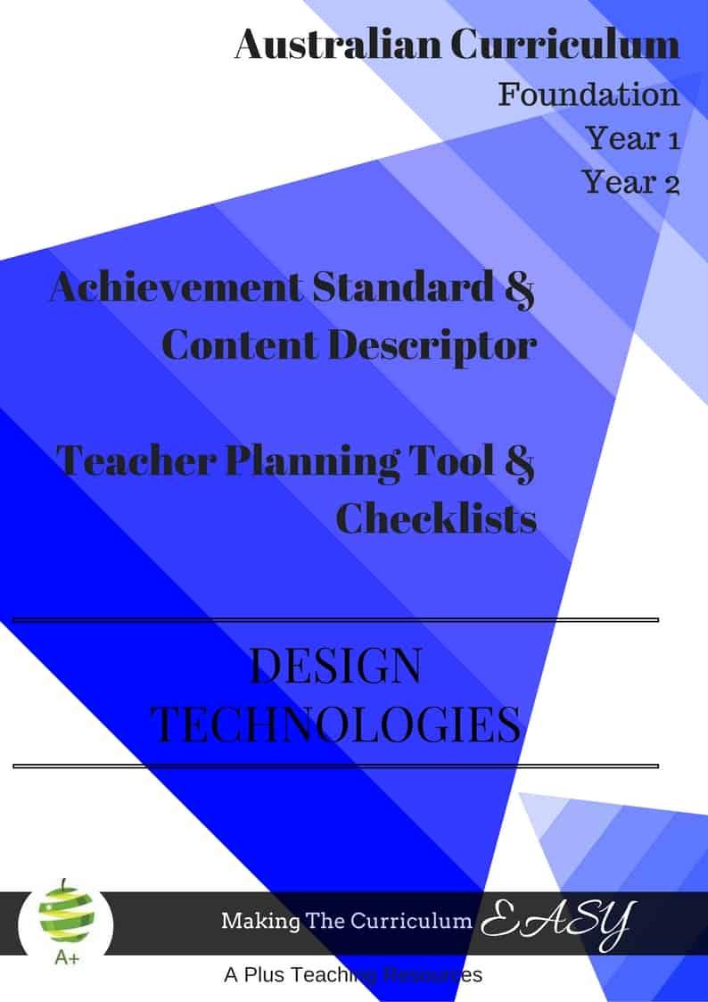 f-Y2 DESIGN Technologies Checklists